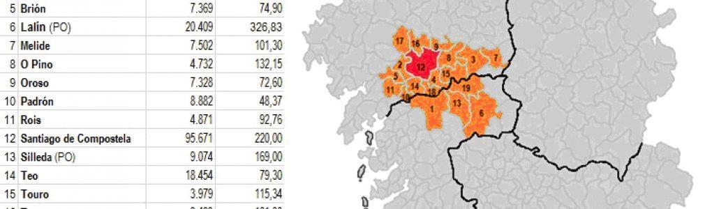 Área Santiago quiere posicionarse como un destino con oferta diferenciada