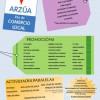 Día del Comercio Local de Arzúa